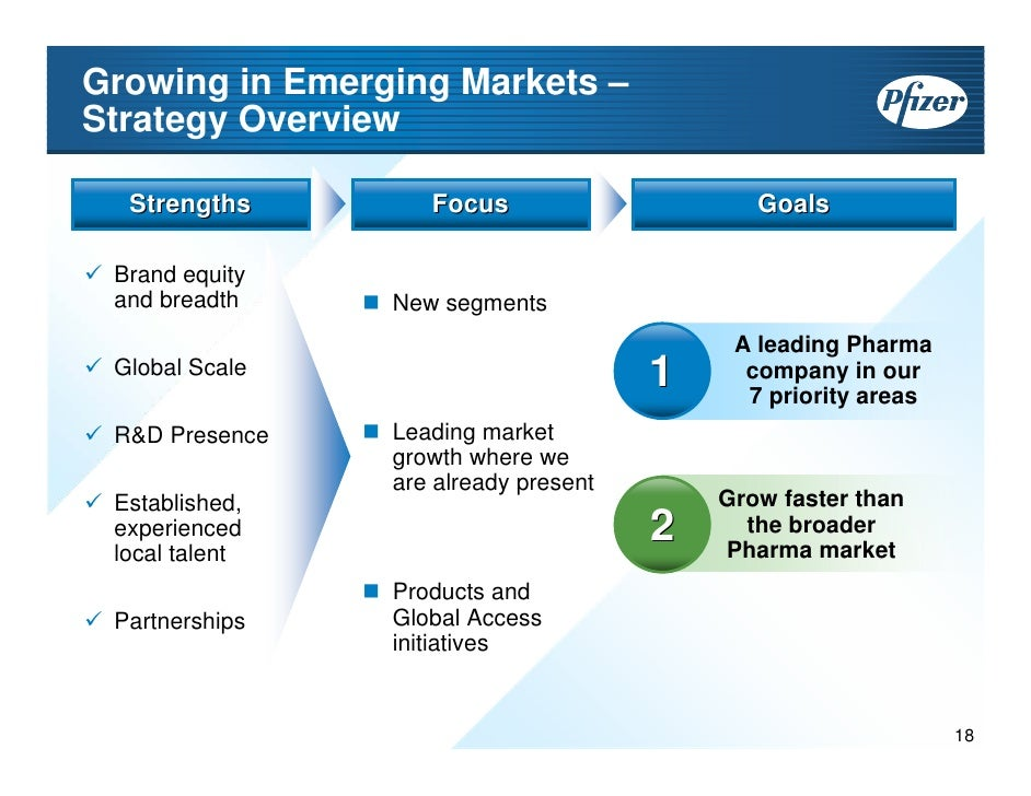 pfizer s marketing strategy Majority of pfizer limited's revenue is derived from global  formation of pfizer's first sales force 1950  marketing strategy as an example of these efforts.