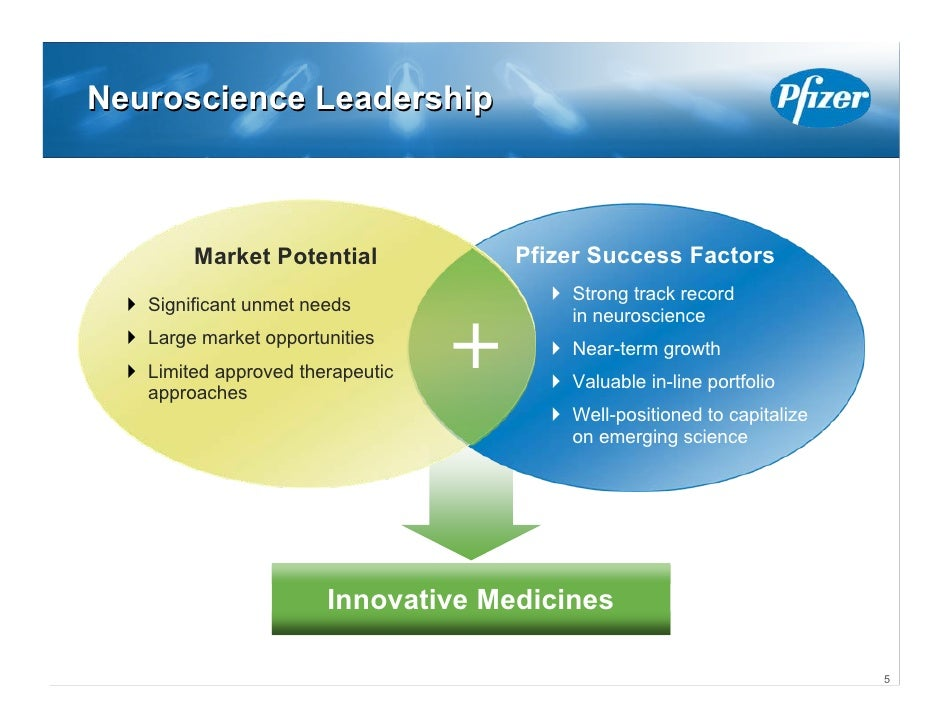 Key success factor pfizer
