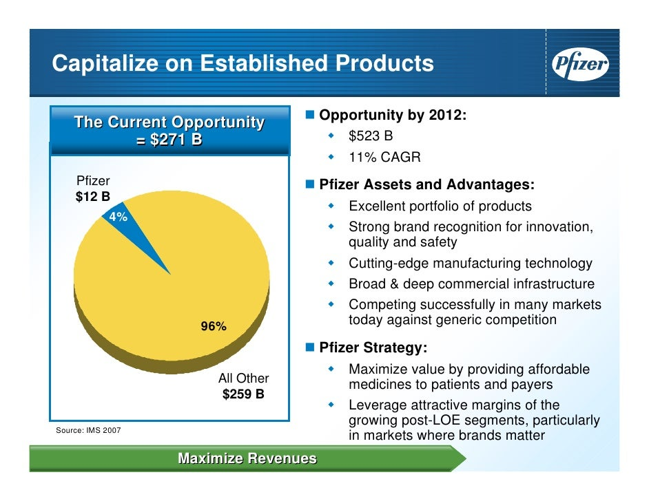 pfizer technology strategy How pfizer uses technology for efficient process development  have a good  control strategy and define the quality of the material in a way.