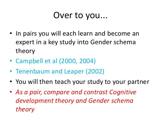 Over to you... • In pairs you will each learn and become an expert in a key study into Gender schema theory • Campbell et ...