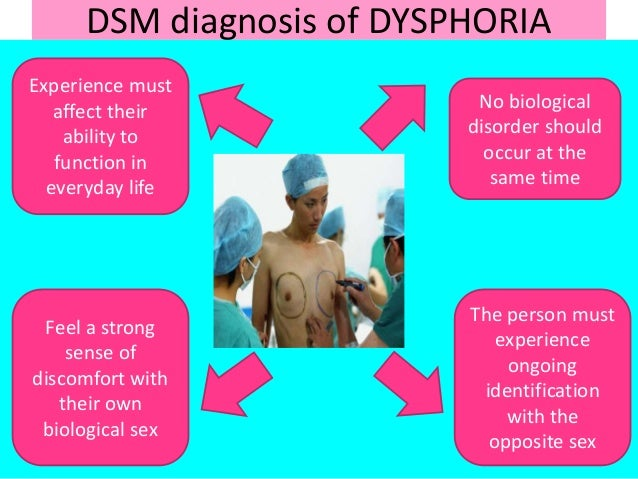 DSM diagnosis of DYSPHORIA The person must experience ongoing identification with the opposite sex Feel a strong sense of ...