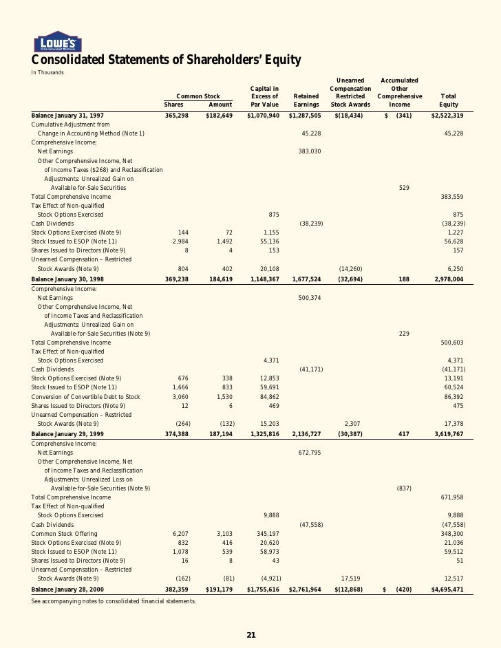Non qualified stock options tax w2