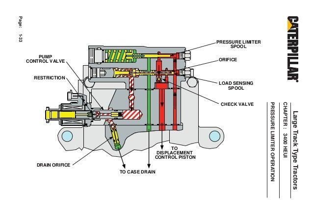 cat c7 injection actuation pressure sensor diagram