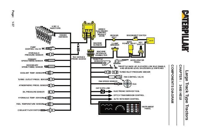 sistemaheuicaterpillar 37 638?cb=1352829572 sistema heui caterpillar caterpillar adem 4 wiring diagram at edmiracle.co