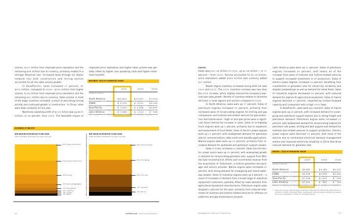 Caterpillar annual report