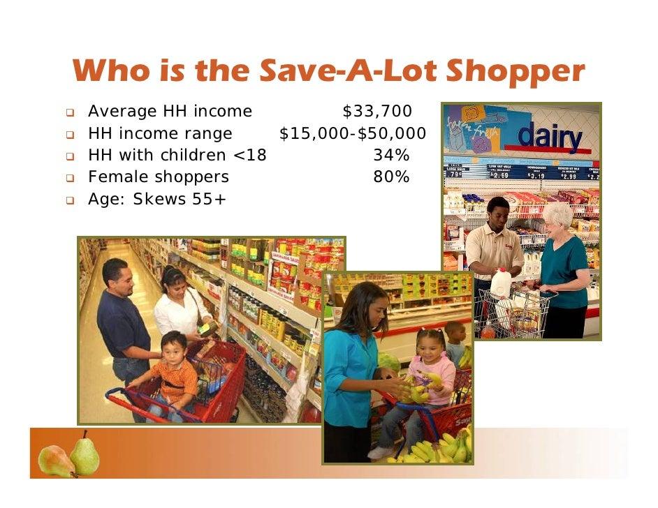 Customer perception of retail formats