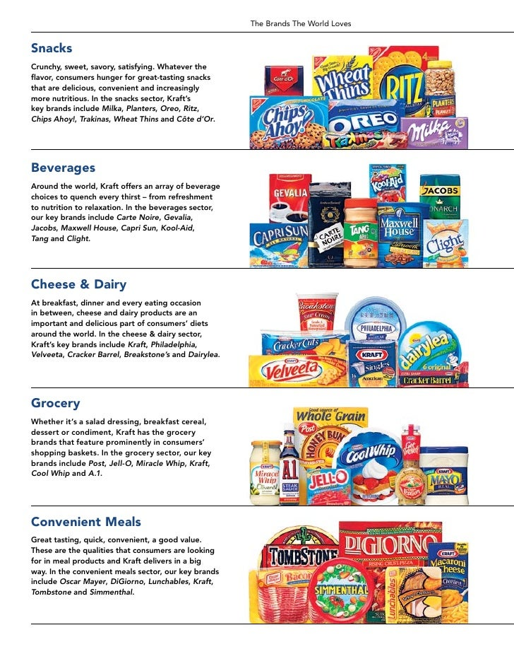 Kraft foods annual report