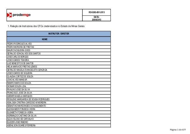 RD-GSG-091-2013  DATA:  25/09/2013  1. Relação de Instrutores dos CFCs credenciados no Estado de Minas Gerais  NOME  INSTR...