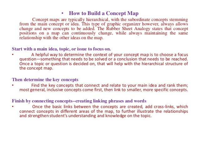 How To Build A Concept Map.103 Mind Map