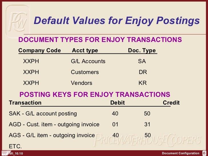 SAP FI Document Configuration   http://sapdocs.info