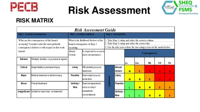 Risk Matrix Chart Excel Image Gallery - Hcpr