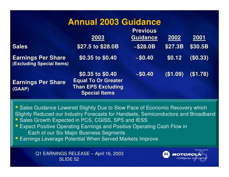 recovery of finance ordinance 2001 pdf