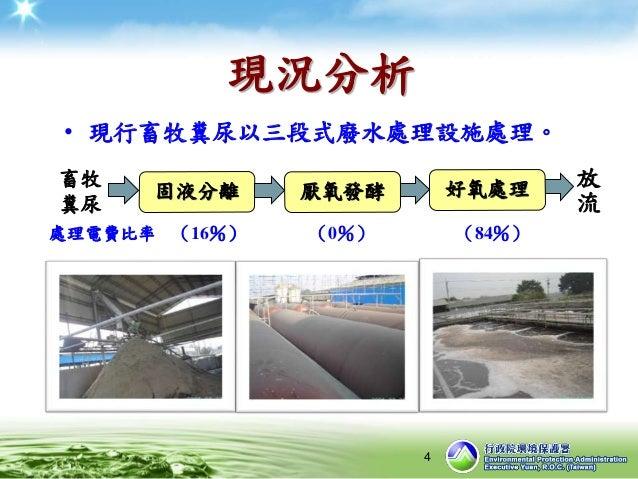 現況分析 • 現行畜牧糞尿以三段式廢水處理設施處理。 放 流 固液分離 厭氧發酵 好氧處理 畜牧 糞尿 4 處理電費比率 (16%) (0%) (84%)