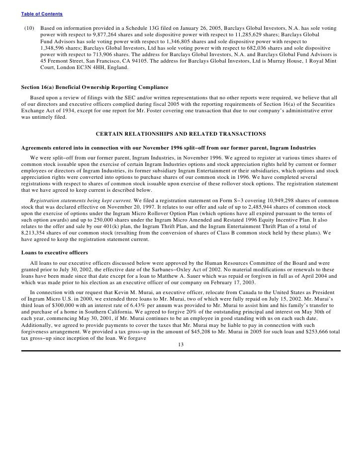 Table of Contents   (10)   Based on information provided in a Schedule 13G filed on January 26, 2005, Barclays Global Inve...