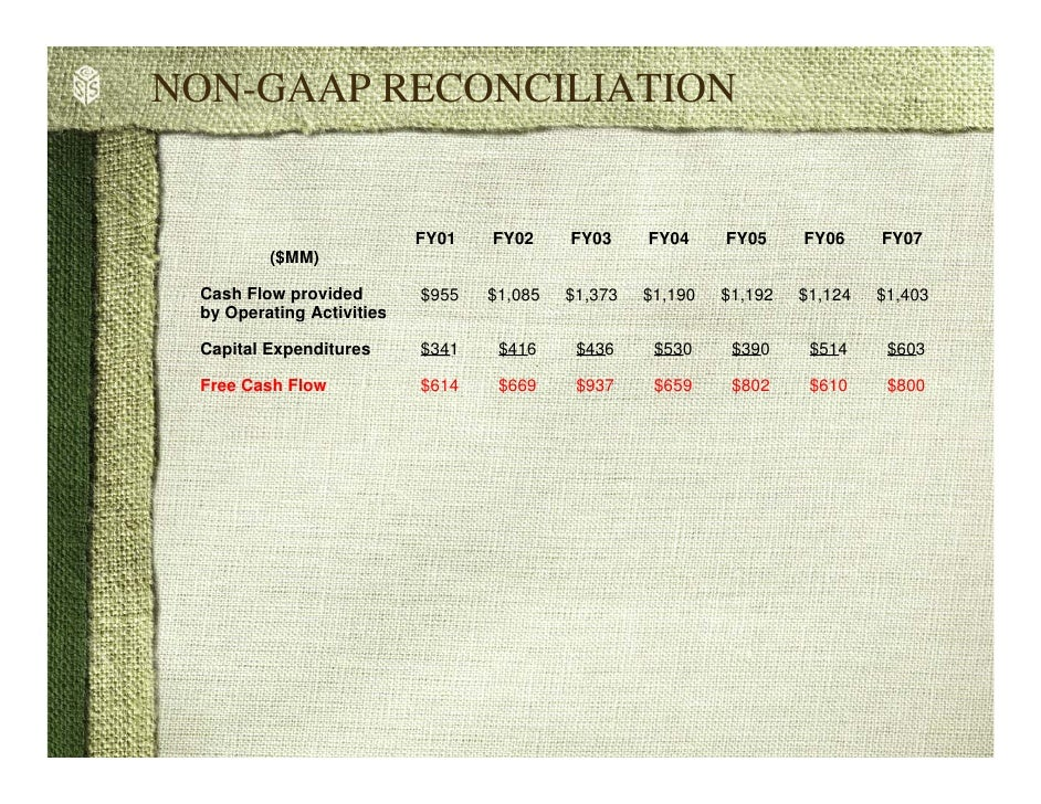 NON-GAAP RECONCILIATION                              FY01   FY02     FY03     FY04     FY05     FY06     FY07          ($M...