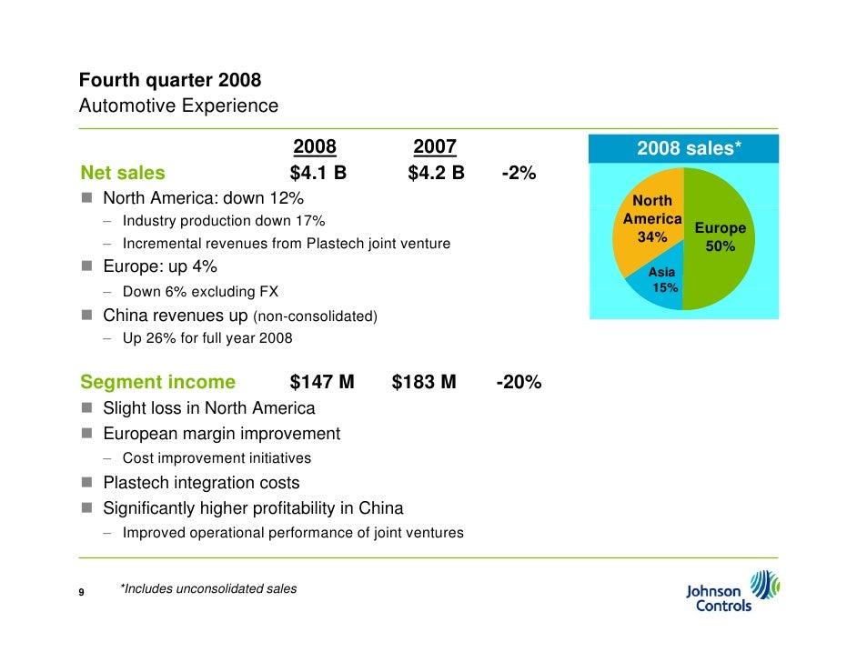 johnson controls 10/23/2008 Fourth Quarter 2008 Earnings