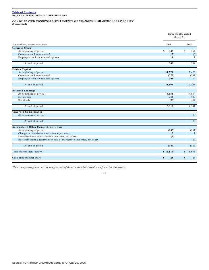 Northrop grumman employee stock options