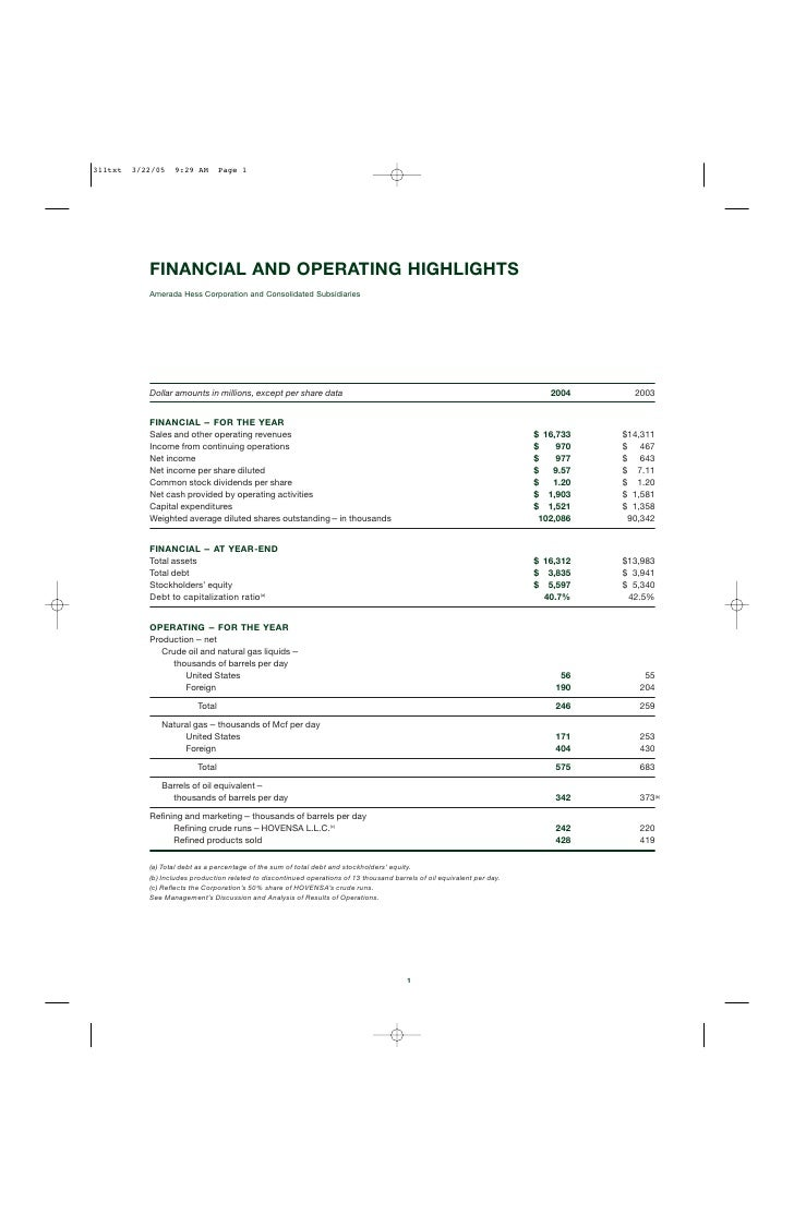 Hess annual reports 2004 buycottarizona Gallery