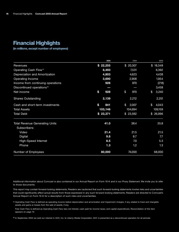 Comcast 2005 Annual Report 16   Financial Highlights          Financial Highlights      (in millions, except number of emp...