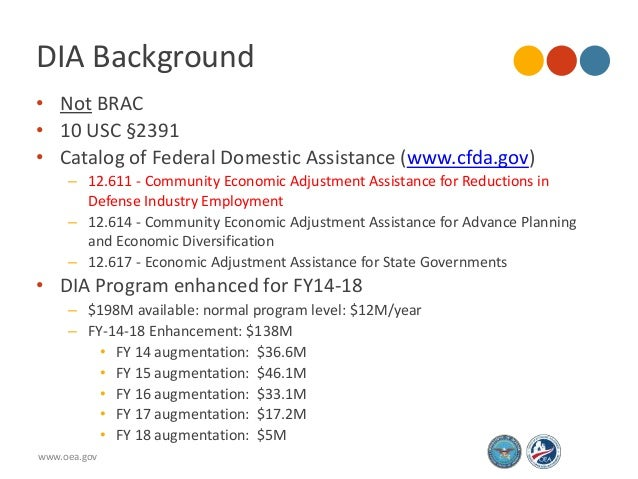 catalog of federal domestic assistance Assistance listings at betasamgov provides detailed, public descriptions of federal assistance listings available to state and local governments (including the district of columbia) federally recognized indian tribal governments, territories (and possessions) of the united states domestic public, quasi- public, and private profit and.