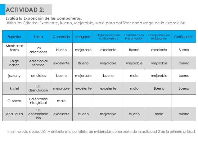Expositor Tema Contenido Imágenes Organización de los Elementos Calidad de la Presentación Comportamien to Expositor Calif...