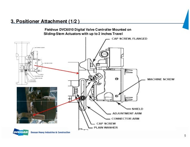 fisher control valve diagram pneumatic cylinder diagram