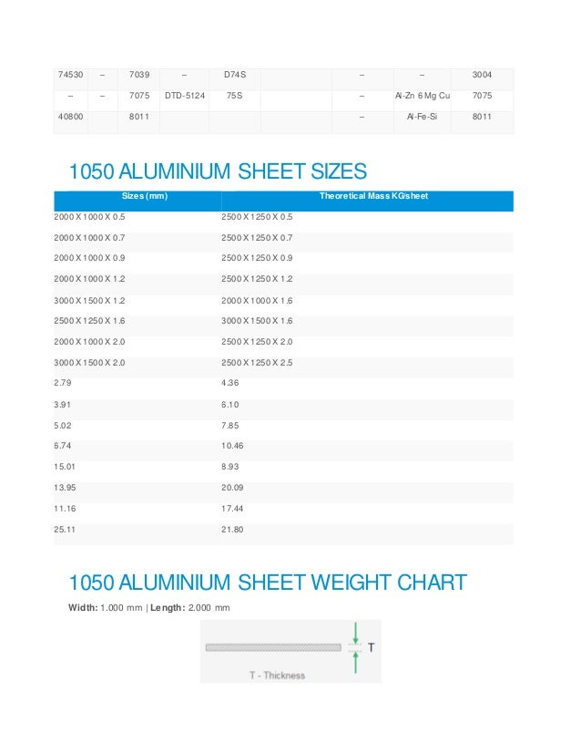 1050 Aluminium Sheet Suppliers