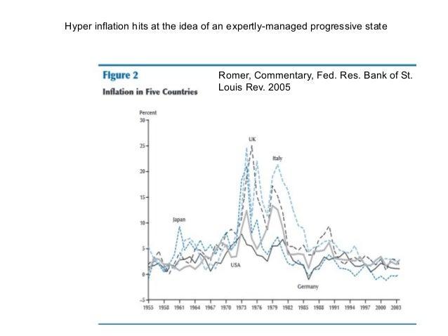Weber / Schumpeter Taylor/Williamson Second Industrial Divide decentralized centralized Market-based Non-market __________...