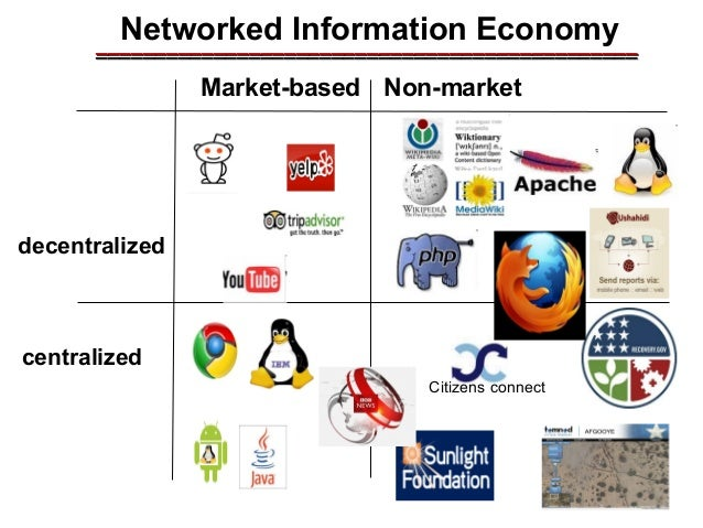 Commons-based production ● Individual or collaborative ● Commercial or noncommercial ● increases the diversity of actors, ...