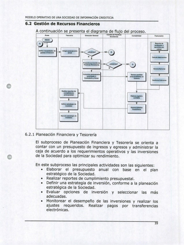 Modelo operativo de una sociedad de informacin crediticia 38 38 ccuart Images