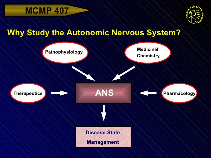 Why Study the Autonomic Nervous System? Therapeutics ANS Pharmacology Disease State Management Medicinal Chemistry Pathoph...