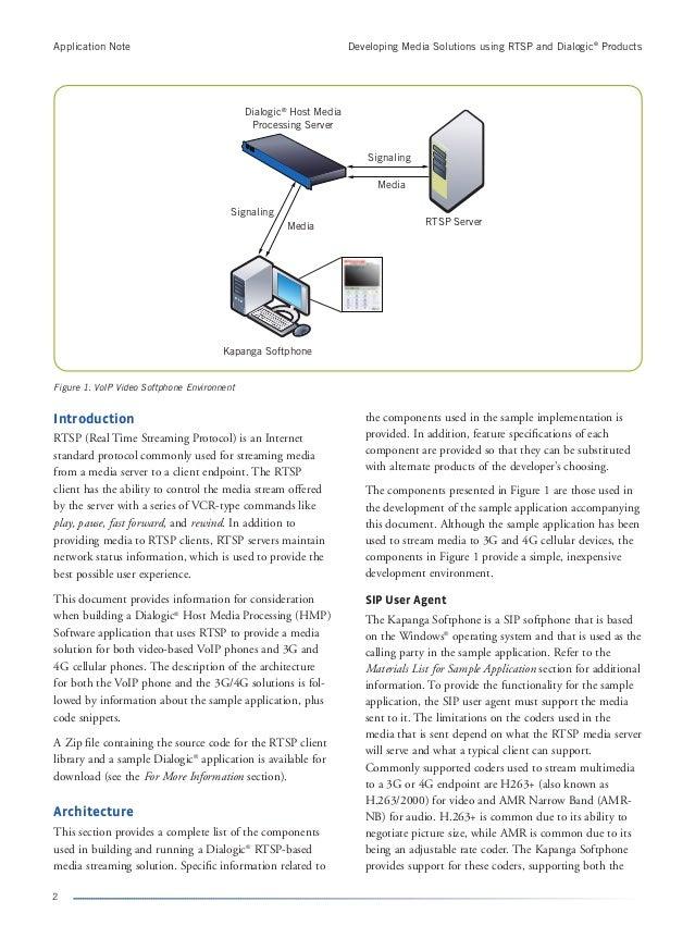 2 Signaling Media Signaling Media Dialogic® Host Media Processing Server RTSP Server Kapanga Softphone Introduction RTSP (...
