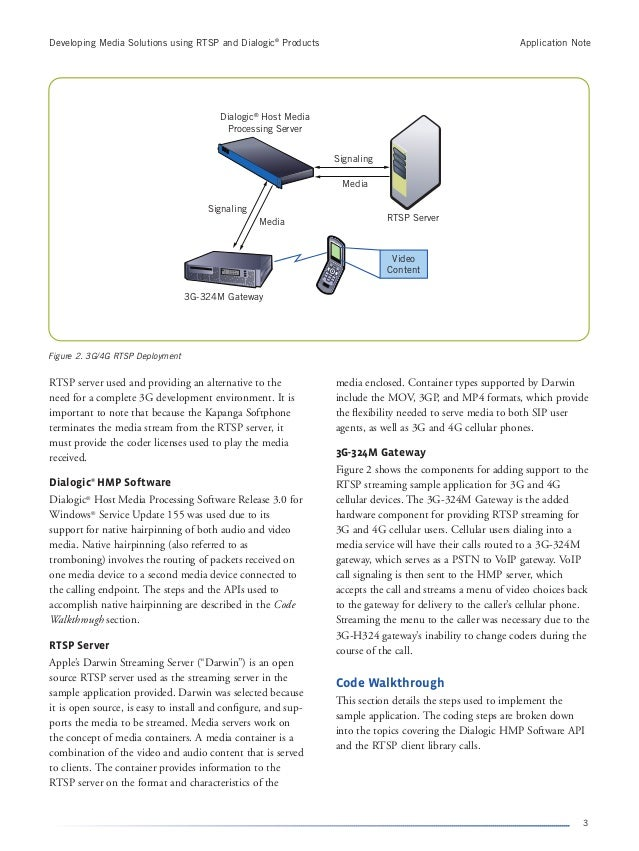 Developing Media Solutions using RTSP and Dialogic® Products Application Note RTSP server used and providing an alternativ...