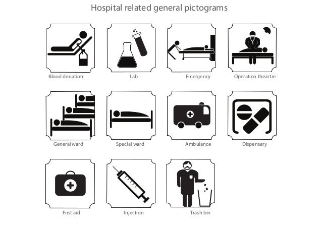 Pictograms For A Hospital Signage System