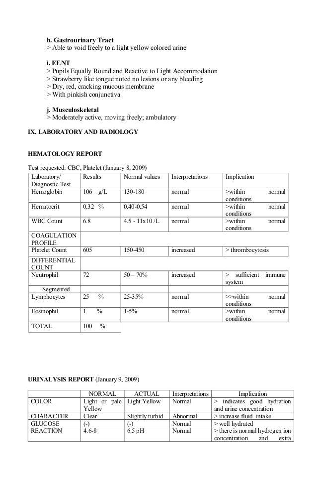 Application letter for military officer