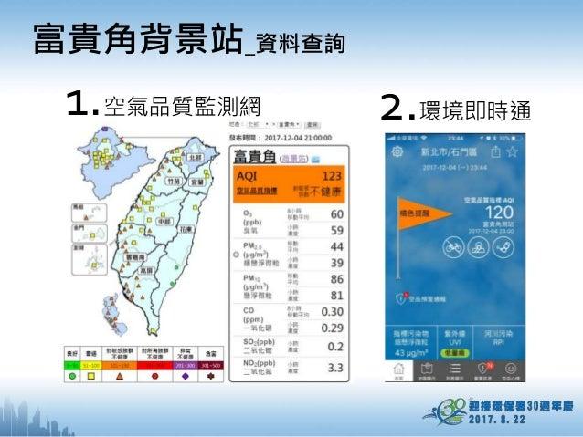 富貴角背景站_資料查詢 1.空氣品質監測網 2.環境即時通