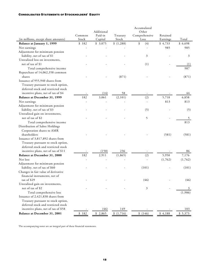 CONSOLIDATED STATEMENTS OF STOCKHOLDERS' EQUITY                                                                           ...