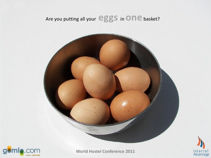 Are you putting all your   eggs in one basket?              World Hostel Conference 2011