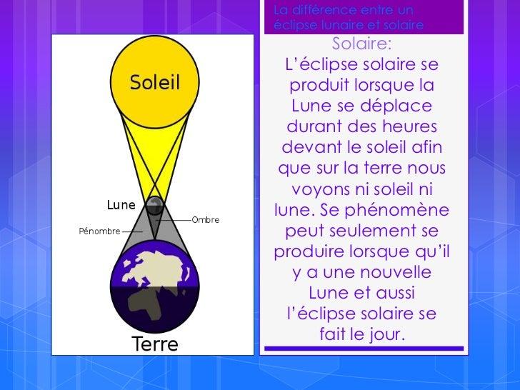 les croyances reliées aux éclipses</li></li></ul><li>Qu'es ce qu'un éclipse<br />Une éclipse est un phénomène qui se produ...