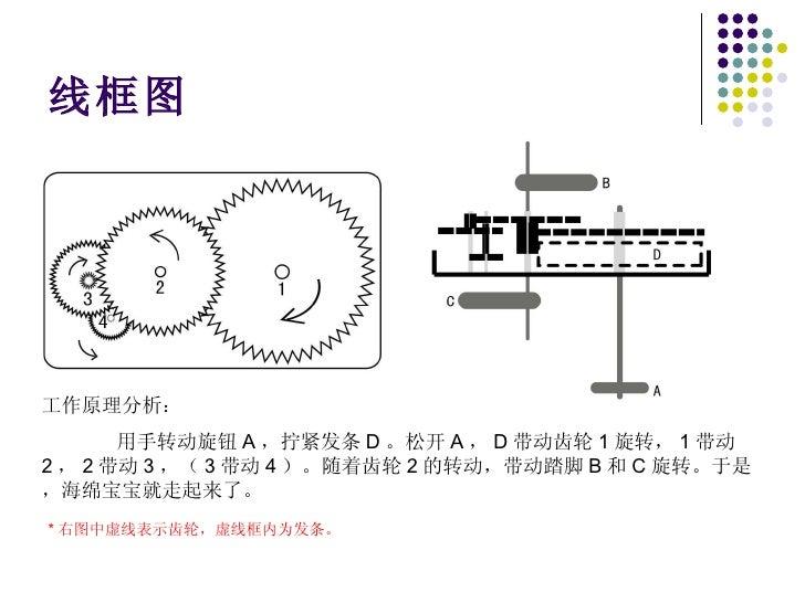 线框图 工作原理分析: 用手转动旋钮 A ,拧紧发条 D 。松开 A , D 带动齿轮 1 旋转, 1 带动 2 , 2 带动 3 ,( 3 带动 4 )。随着齿轮 2 的转动,带动踏脚 B 和 C 旋转。于是,海绵宝宝就走起来了。 * 右图中...