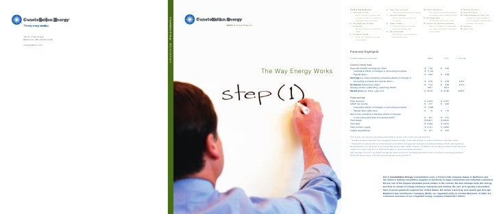 2003 Annual Report                          The Way Energy Works