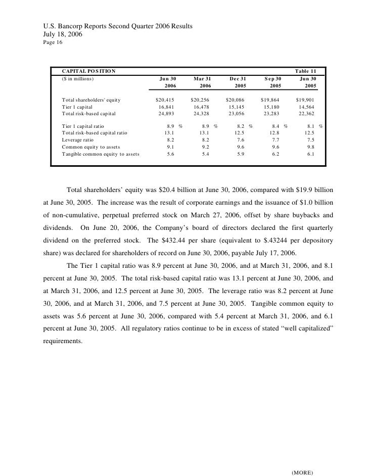 U.S. Bancorp Reports Second Quarter 2006 Results July 18, 2006 Page 16          CAPITAL PO S ITIO N                       ...