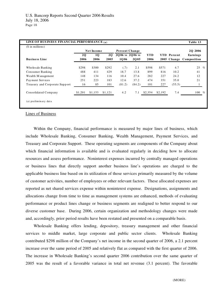 U.S. Bancorp Reports Second Quarter 2006 Results July 18, 2006 Page 18    LINE O F BUS INES S FINANCIAL PERFO RMANCE (a)  ...