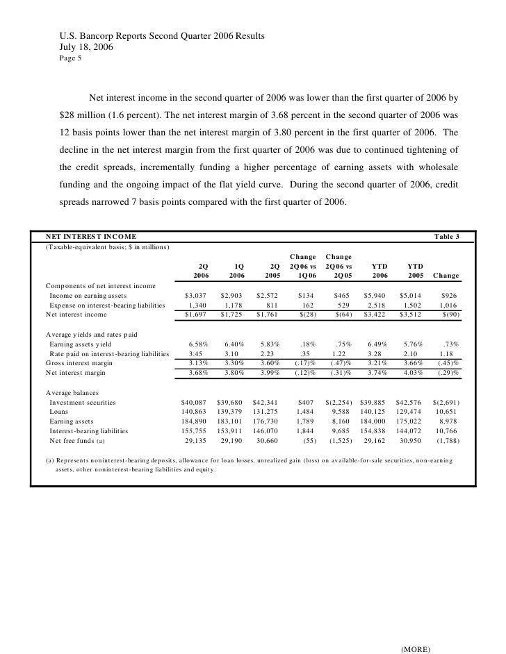 U.S. Bancorp Reports Second Quarter 2006 Results     July 18, 2006     Page 5                   Net interest income in the...