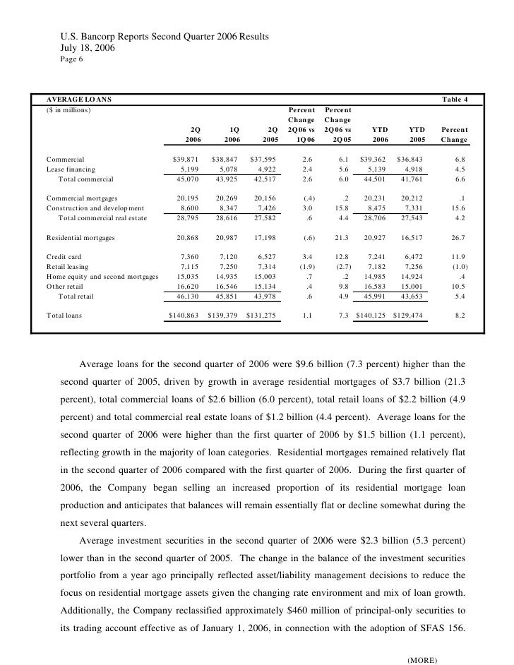 U.S. Bancorp Reports Second Quarter 2006 Results     July 18, 2006     Page 6    AVERAGE LO ANS                           ...