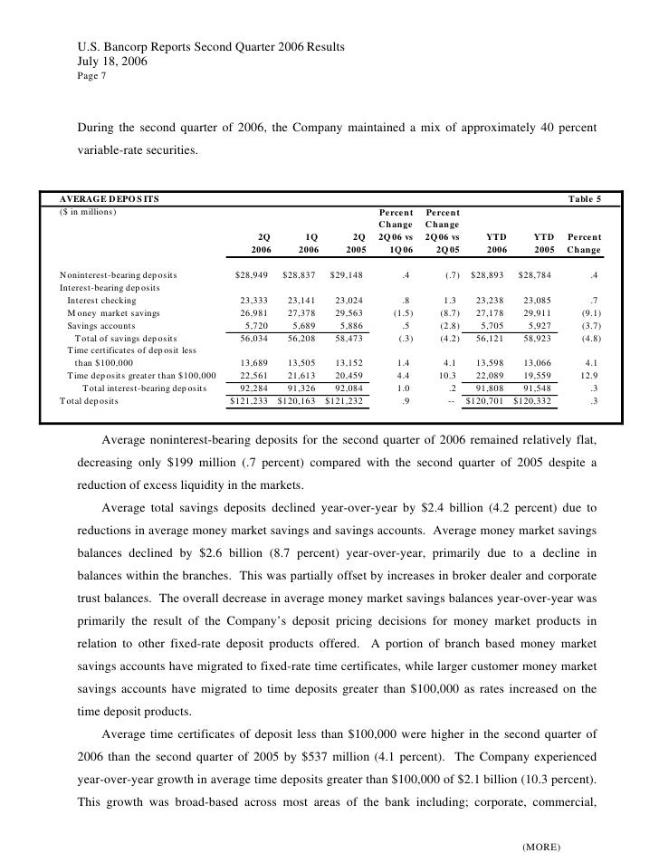 U.S. Bancorp Reports Second Quarter 2006 Results     July 18, 2006     Page 7        During the second quarter of 2006, th...