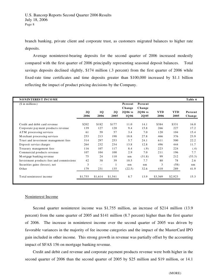 U.S. Bancorp Reports Second Quarter 2006 Results     July 18, 2006     Page 8        branch banking, private client and co...