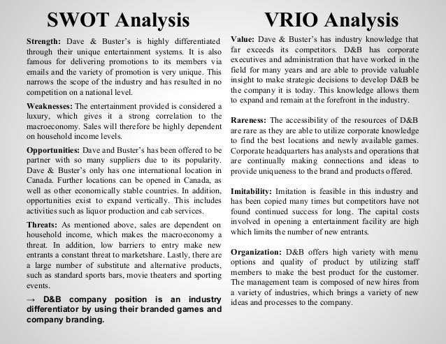 swot analysis night club During the seventies and eighties, moore took dance and theater classes at the joe  the following swot analysis for theatre 8:15 will identify the potential of .