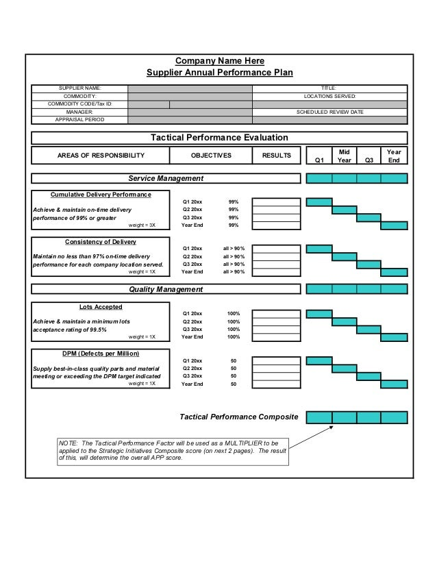 Supplier Annual Performance Plan