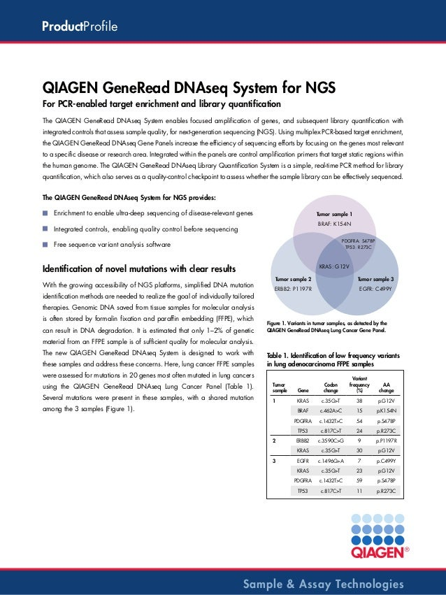 ProductProfile  QIAGEN GeneRead DNAseq System for NGS For PCR-enabled target enrichment and library quantification The QIA...
